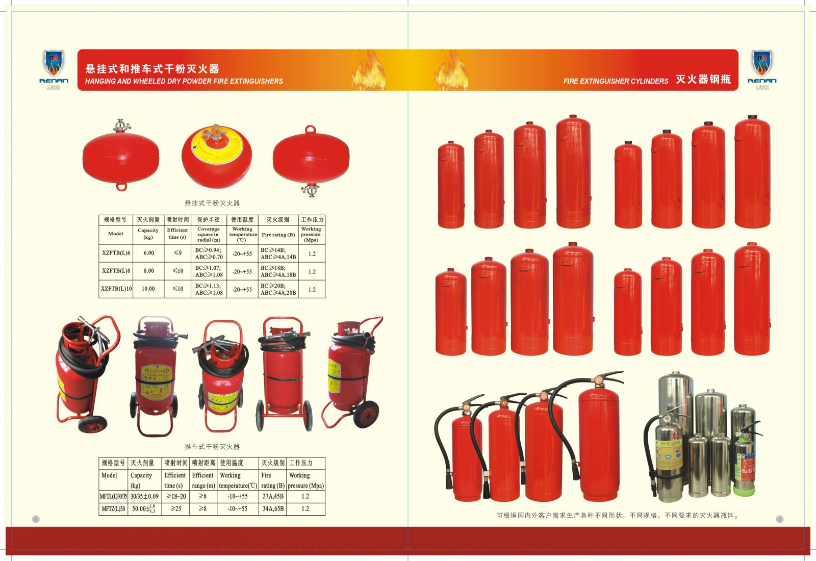 Địa chỉ bán bình chữa cháy renan Uy Tín Giá Rẻ TPHCM